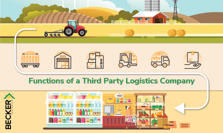 Function of third party logistics company graph