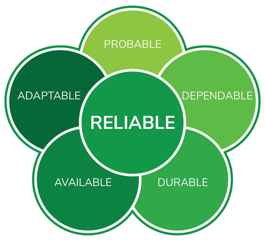 Breakdown of Reliability in Shipping Logistics