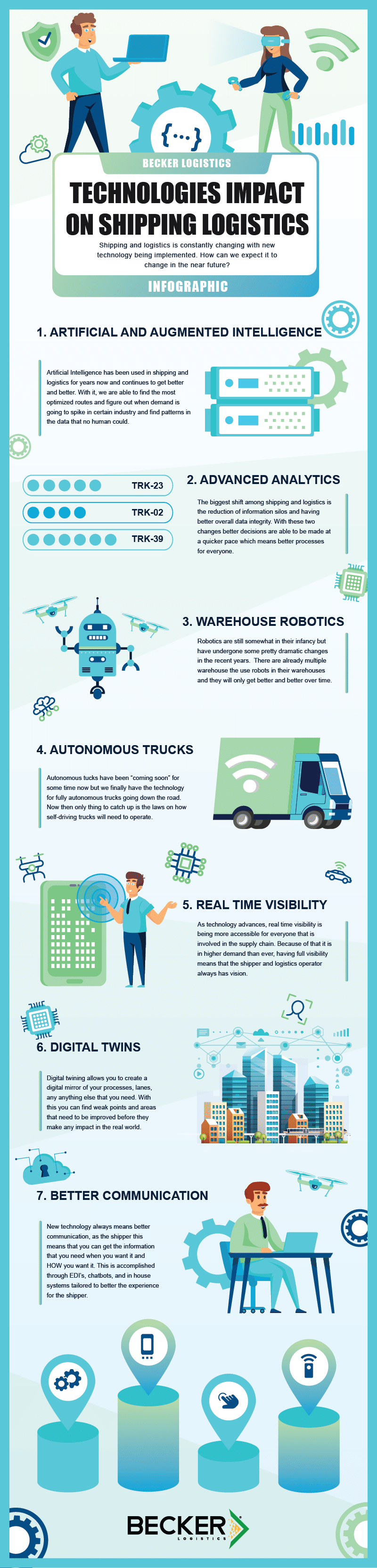 Technologies Impact on Shipping Logistics Infographic