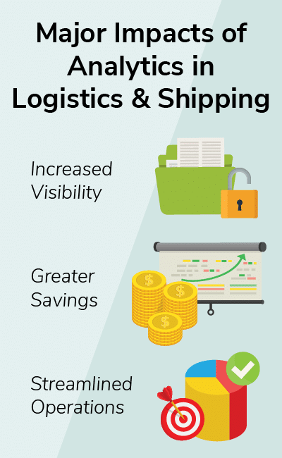 Major Impacts of Analytics in Logistics and Shipping